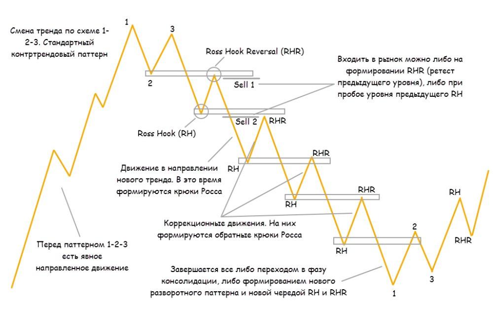 prekybos strategijos akademinės forex brokerio palyginimas